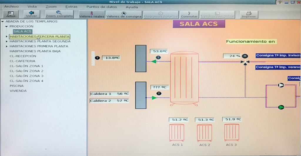 Software de control de climatización de hotel
