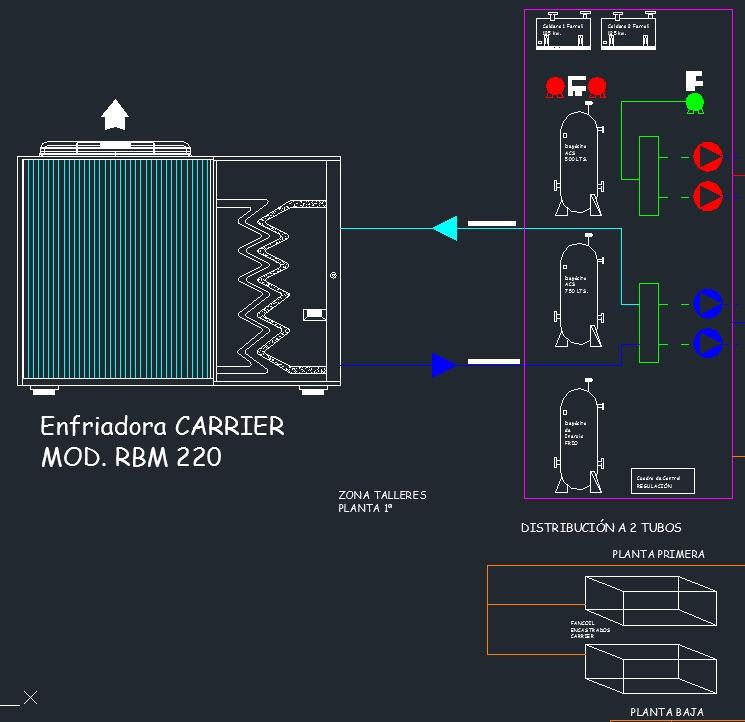 Detalle de proyecto climatización en AutoCad